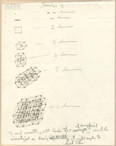 A Norman McLaren drawing representing cubes of zero to six dimensions.